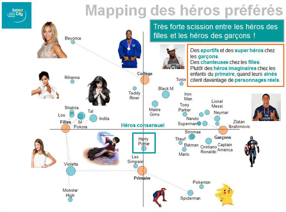 mapping-heros