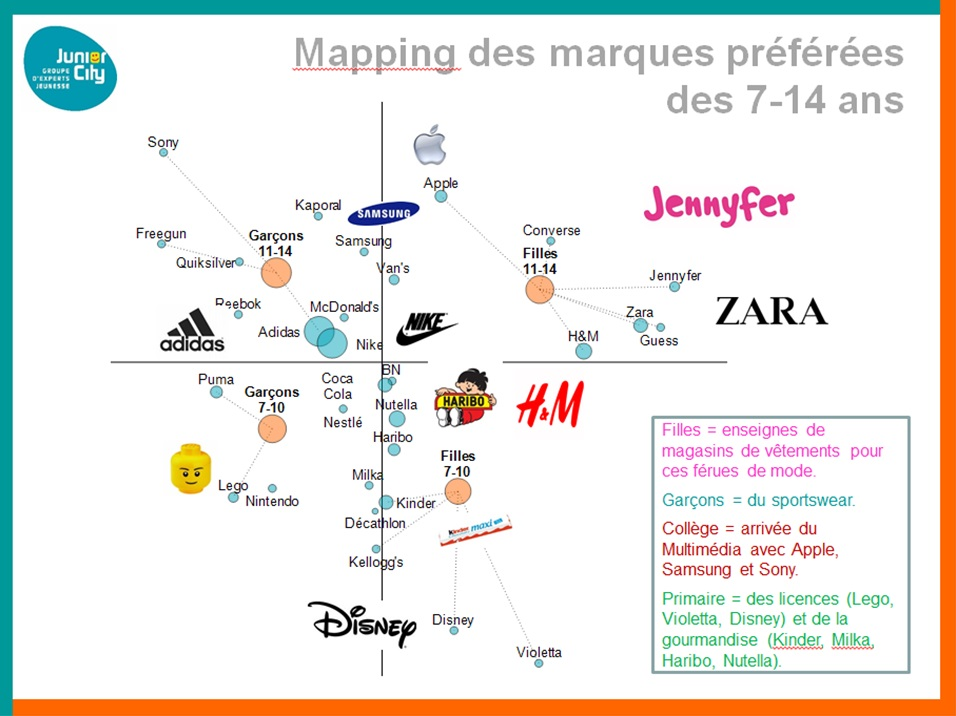 mapping-marques