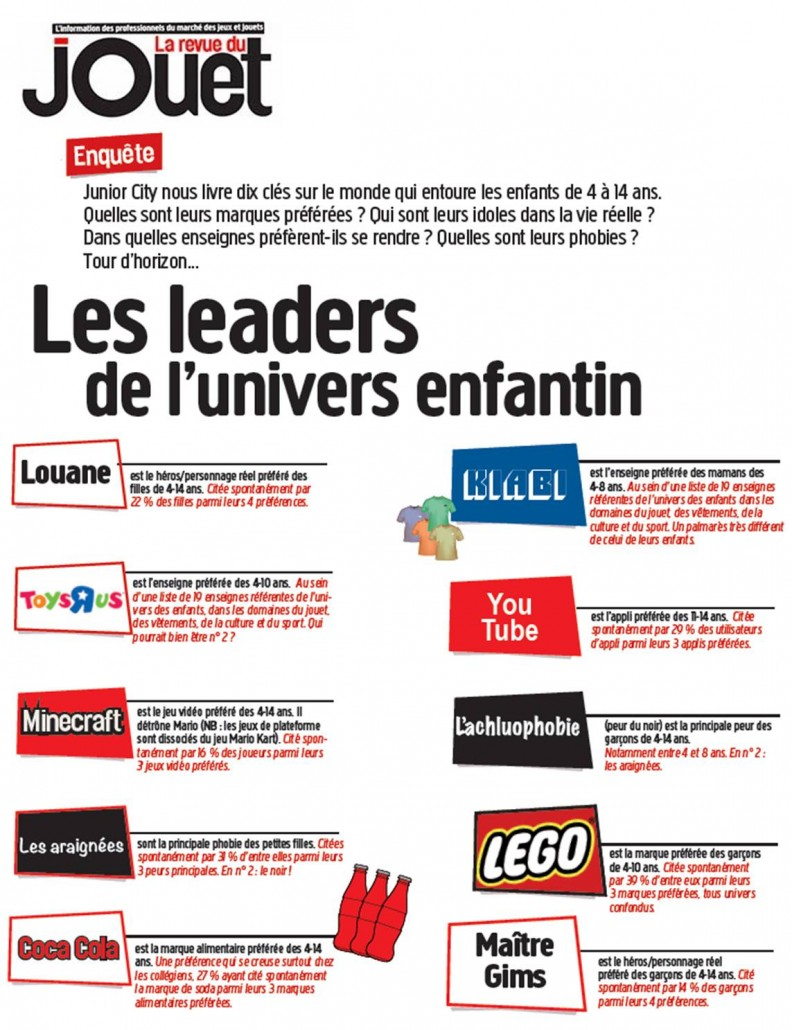 les leaders de l'univers enfantin
