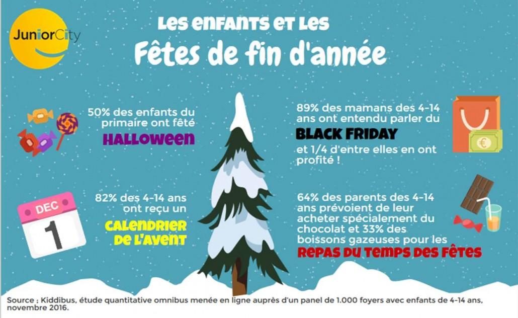 infographie : les enfants et les fêtes de fin d'année