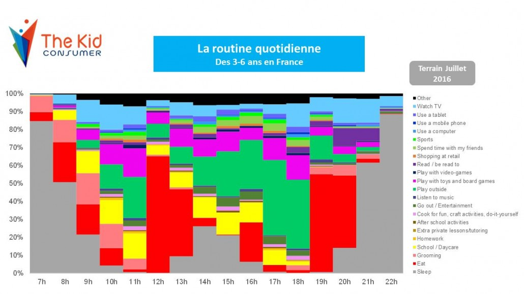 TheKidConsumer graph1